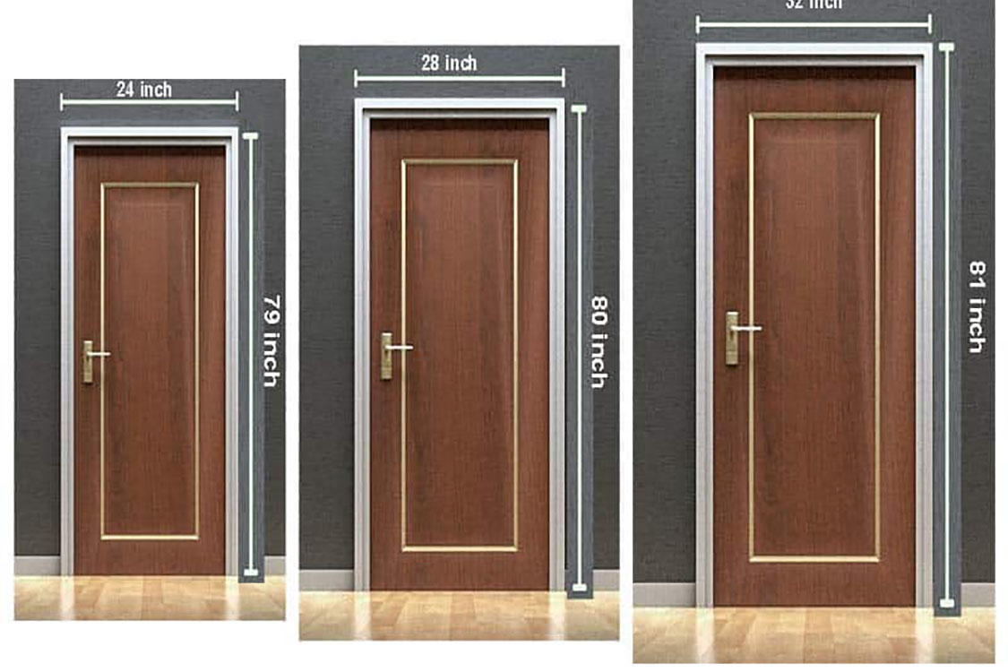 What is the Size of a Standard Door?